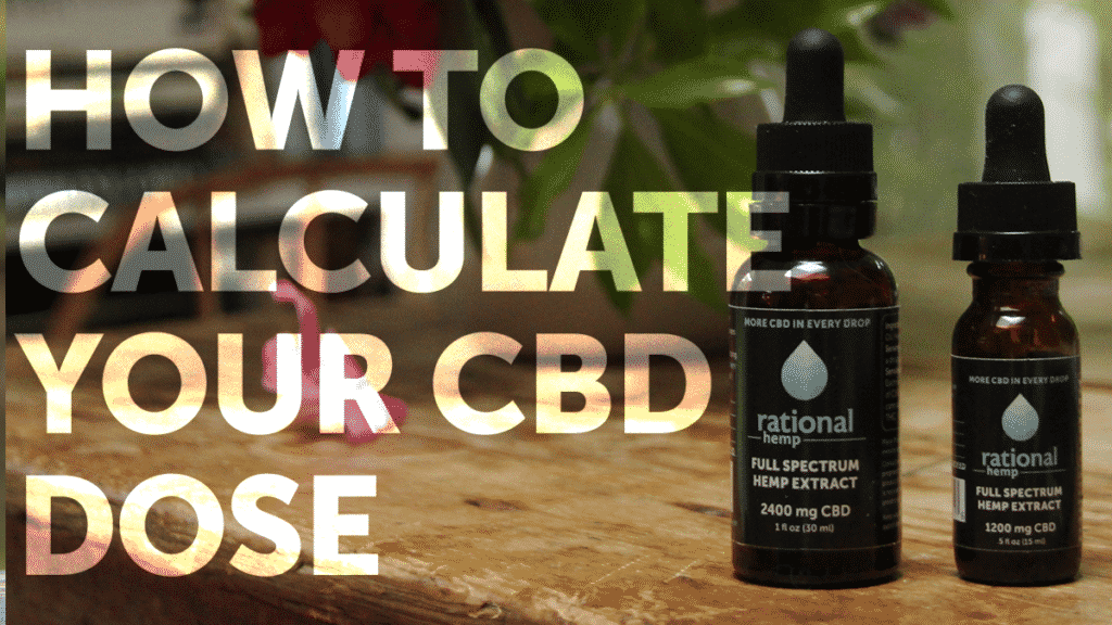 Blog header: How to calculate your CBD dose